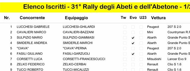 Rally degli abeti e dell'Abetone 2013 – L'elenco degli iscritti